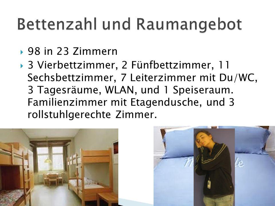 98 in 23 Zimmern 3 Vierbettzimmer, 2 Fünfbettzimmer, 11 Sechsbettzimmer, 7 Leiterzimmer mit Du/WC, 3 Tagesräume, WLAN, und 1 Speiseraum.