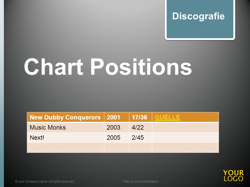 Chart Positions © your company name. All rights reserved.Title of your presentation Discografie New Dubby Conquerors200117/36QUELLE Music Monks20034/2