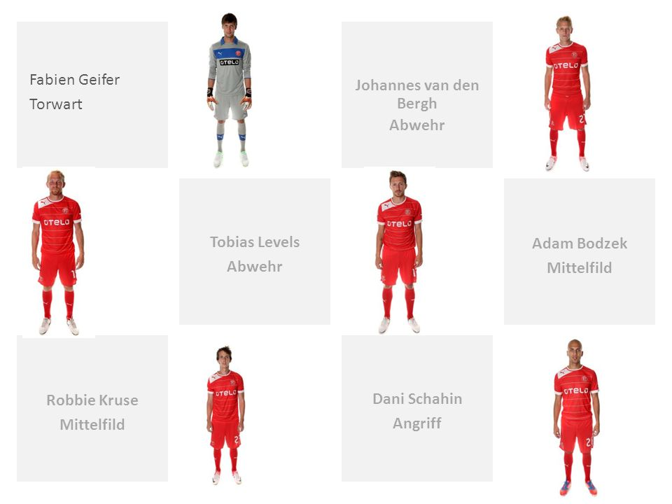 Tabelle Platz 13 Club Fortuna düsseldorf Spiele 23 S* 7 U* 6 N* 10 Tore 28:31 TD* -3 Punkte 27