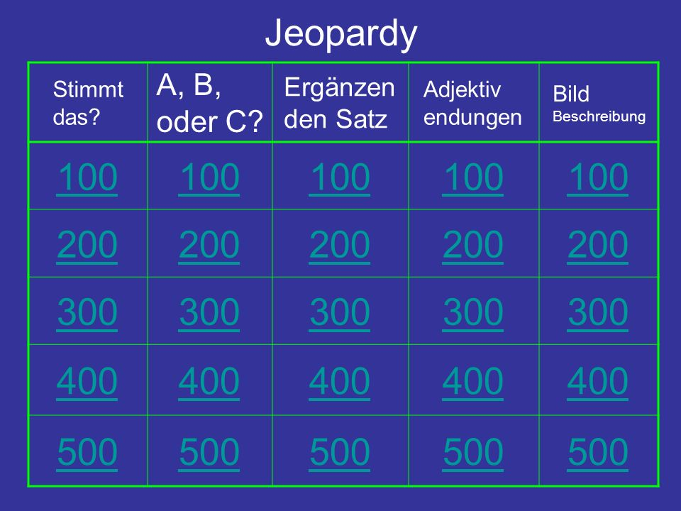 Kapitel 8 Jeopardy Review By: Frau M