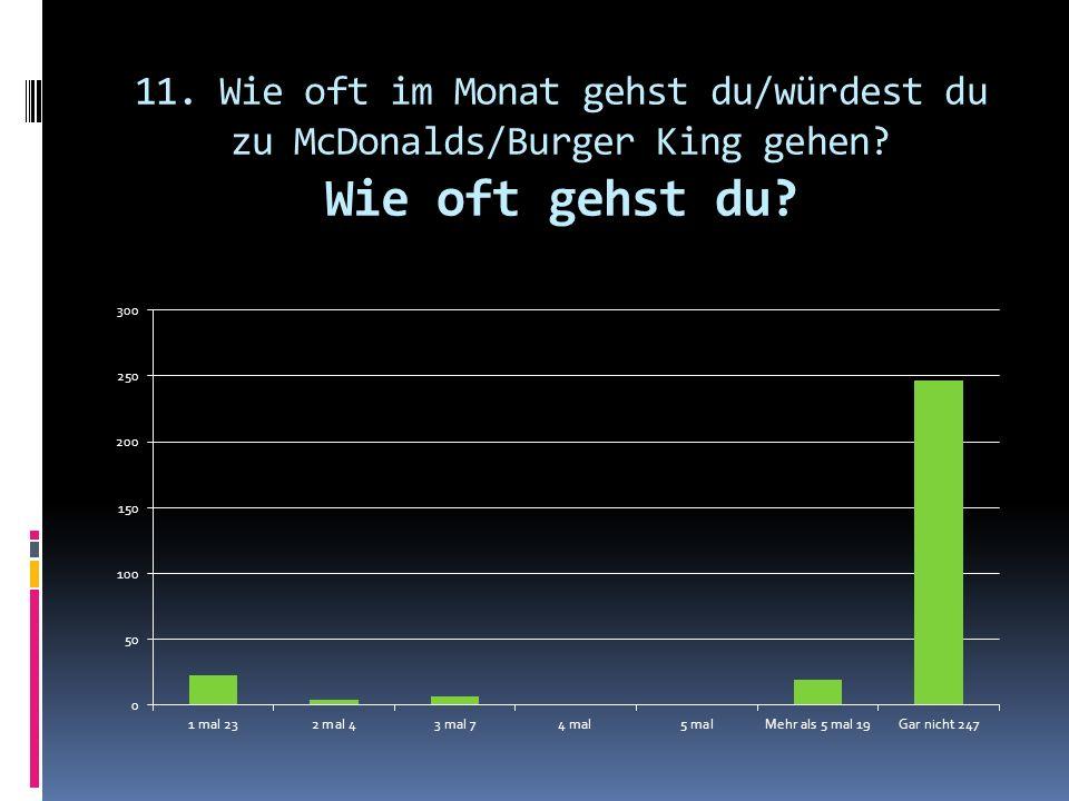 11. Wie oft im Monat gehst du/würdest du zu McDonalds/Burger King gehen? Wie oft gehst du?