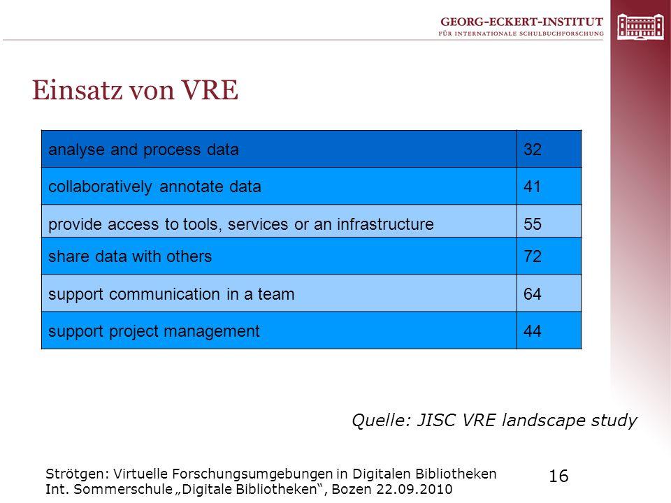 Strötgen: Virtuelle Forschungsumgebungen in Digitalen Bibliotheken Int. Sommerschule Digitale Bibliotheken, Bozen 22.09.2010 16 Einsatz von VRE Quelle