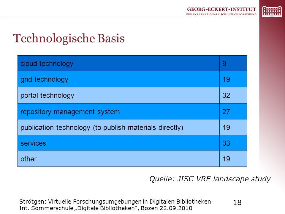 Strötgen: Virtuelle Forschungsumgebungen in Digitalen Bibliotheken Int. Sommerschule Digitale Bibliotheken, Bozen 22.09.2010 18 Technologische Basis Q
