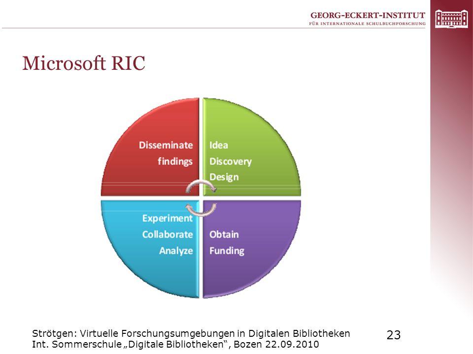 Strötgen: Virtuelle Forschungsumgebungen in Digitalen Bibliotheken Int. Sommerschule Digitale Bibliotheken, Bozen 22.09.2010 23 Microsoft RIC