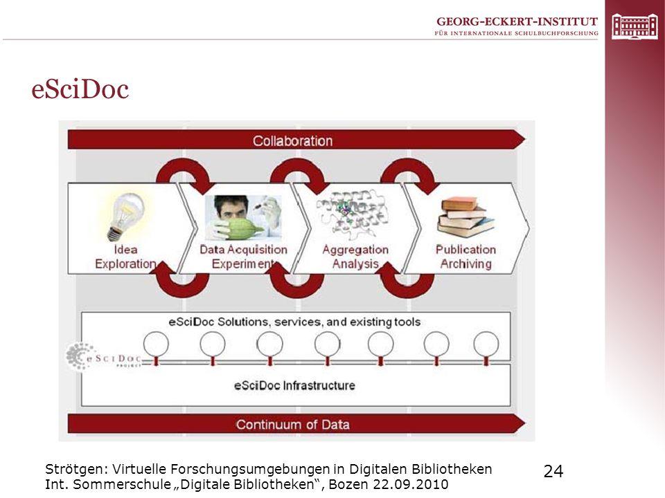 Strötgen: Virtuelle Forschungsumgebungen in Digitalen Bibliotheken Int. Sommerschule Digitale Bibliotheken, Bozen 22.09.2010 24 eSciDoc
