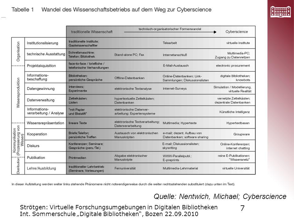 Strötgen: Virtuelle Forschungsumgebungen in Digitalen Bibliotheken Int. Sommerschule Digitale Bibliotheken, Bozen 22.09.2010 7 Cyberscience Quelle: Ne