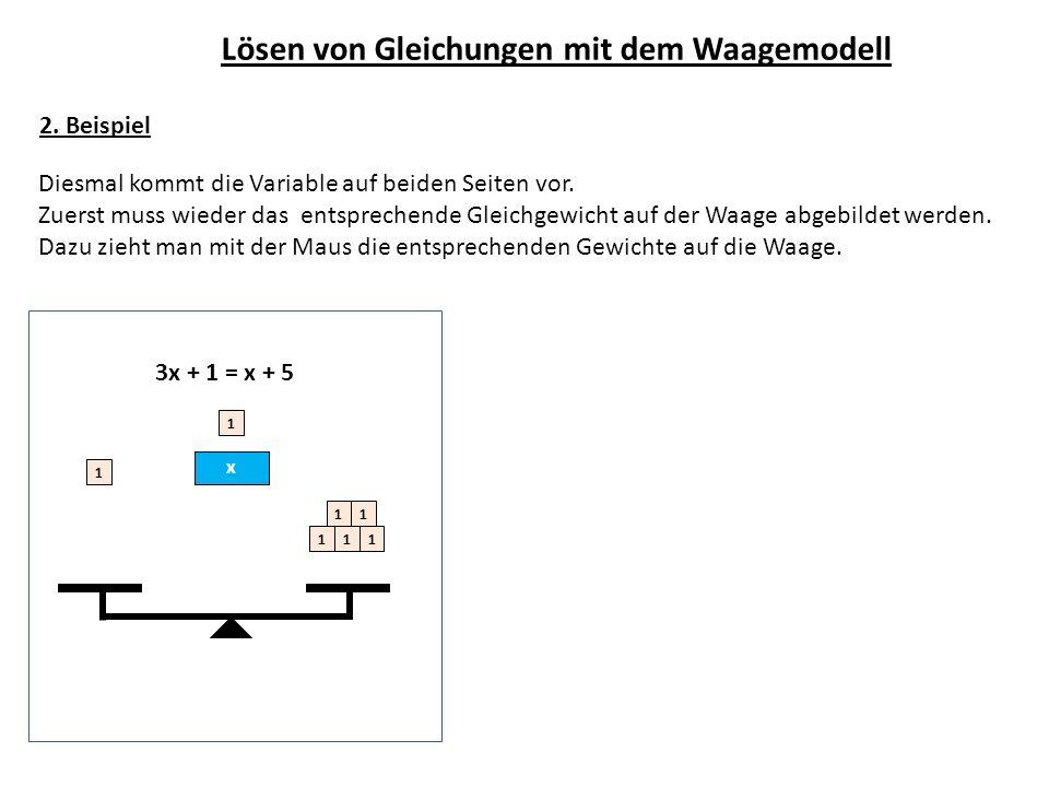 2. Beispiel Diesmal kommt die Variable auf beiden Seiten vor. Zuerst muss wieder das entsprechende Gleichgewicht auf der Waage abgebildet werden. Dazu