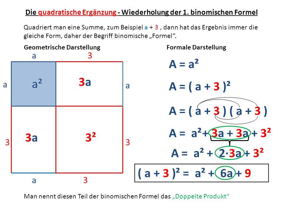 a a a² A = a² 3 3 a3 3 a A = ( a + 3 )² A = ( a + 3 ) ( a + 3 ) A =a²+ 3a 3a3a 3a3a + 3² 3² A = a² + 23a + 3² ( a + 3 )² = a² + 6a + 9 Quadriert man e