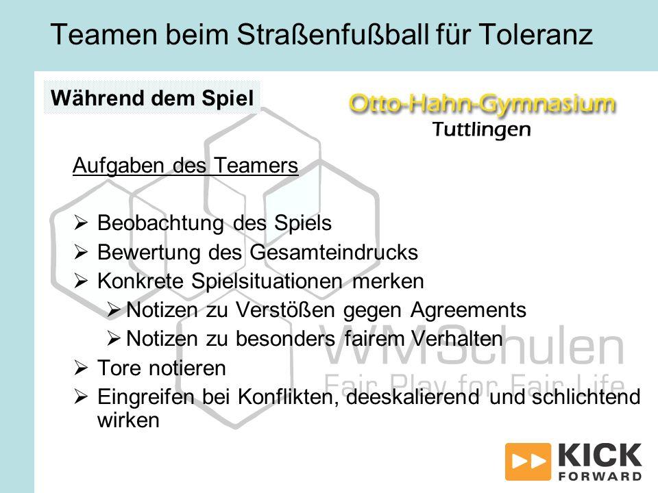 Teamen beim Straßenfußball für Toleranz Aufgaben des Teamers Beobachtung des Spiels Bewertung des Gesamteindrucks Konkrete Spielsituationen merken Not