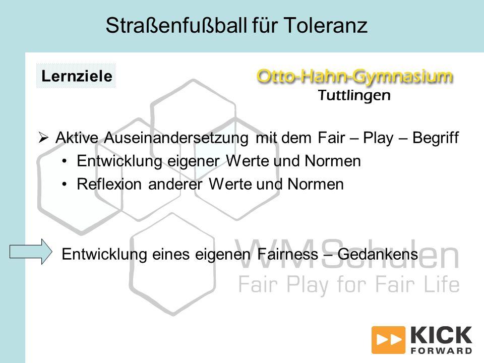 Aktive Auseinandersetzung mit dem Fair – Play – Begriff Entwicklung eigener Werte und Normen Reflexion anderer Werte und Normen Entwicklung eines eige