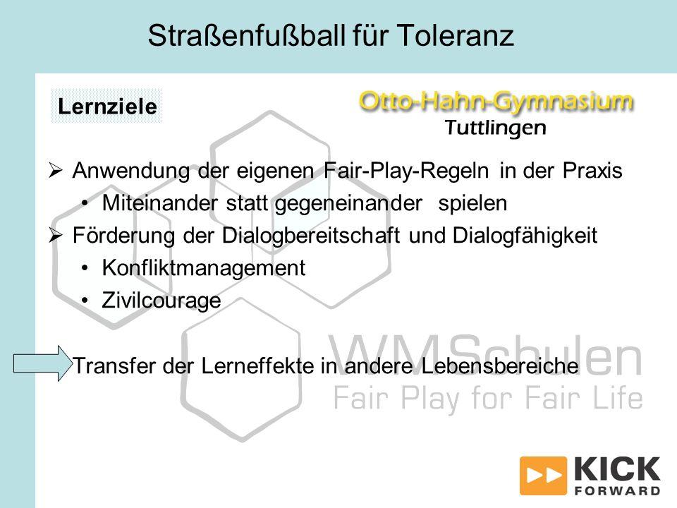 Anwendung der eigenen Fair-Play-Regeln in der Praxis Miteinander statt gegeneinander spielen Förderung der Dialogbereitschaft und Dialogfähigkeit Konf