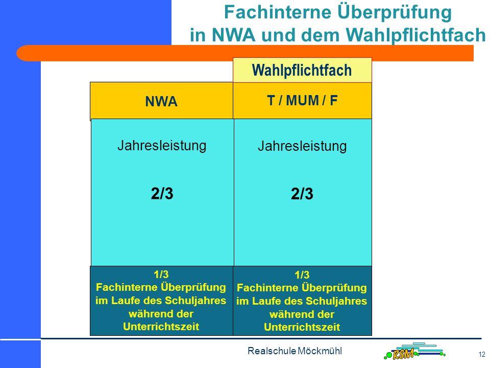 Realschule Möckmühl 12 T / MUM / F Jahresleistung 2/3 NWA Jahresleistung 2/3 1/3 Fachinterne Überprüfung im Laufe des Schuljahres während der Unterrichtszeit 1/3 Fachinterne Überprüfung im Laufe des Schuljahres während der Unterrichtszeit Fachinterne Überprüfung in NWA und dem Wahlpflichtfach Wahlpflichtfach