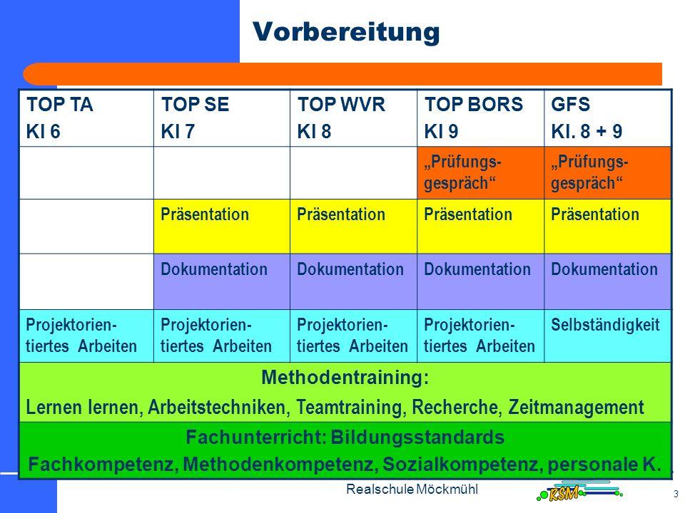 Realschule Möckmühl 3 Vorbereitung TOP TA Kl 6 TOP SE Kl 7 TOP WVR Kl 8 TOP BORS Kl 9 GFS Kl.