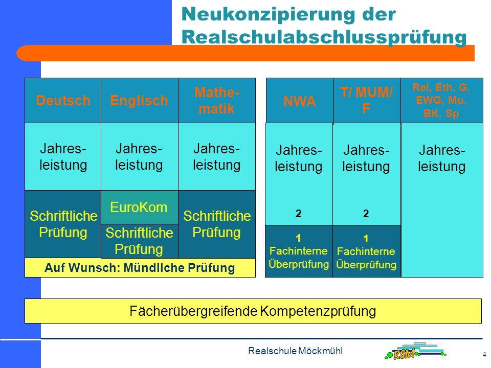 Realschule Möckmühl 4 T/ MUM/ F Auf Wunsch: Mündliche Prüfung Jahres- leistung 2 Rel, Eth, G, EWG, Mu, BK, Sp Jahres- leistung Deutsch Jahres- leistun