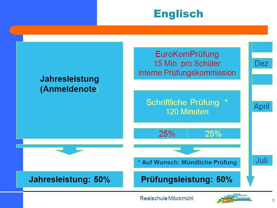 Realschule Möckmühl 5 Englisch Jahresleistung: 50%Prüfungsleistung: 50% * Auf Wunsch: Mündliche Prüfung 25% EuroKomPrüfung 15 Min. pro Schüler interne