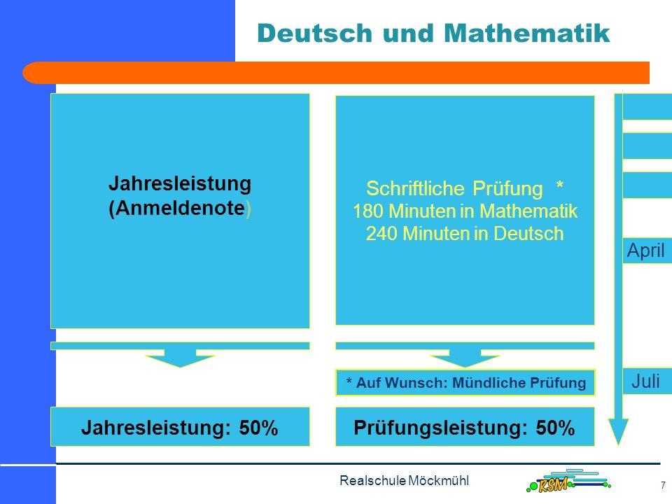 Realschule Möckmühl 7 Deutsch und Mathematik Jahresleistung: 50%Prüfungsleistung: 50% * Auf Wunsch: Mündliche Prüfung Schriftliche Prüfung * 180 Minuten in Mathematik 240 Minuten in Deutsch Juli April Jahresleistung (Anmeldenote)