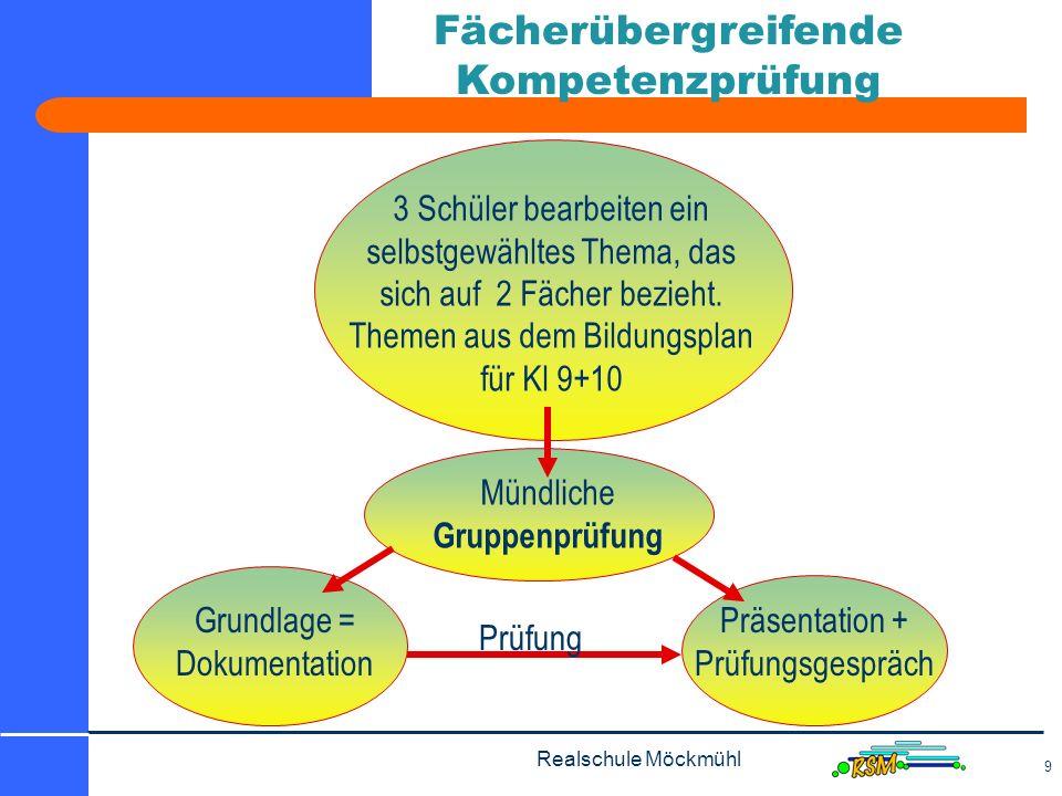 Realschule Möckmühl 9 Fächerübergreifende Kompetenzprüfung Mündliche Gruppenprüfung 3 Schüler bearbeiten ein selbstgewähltes Thema, das sich auf 2 Fächer bezieht.