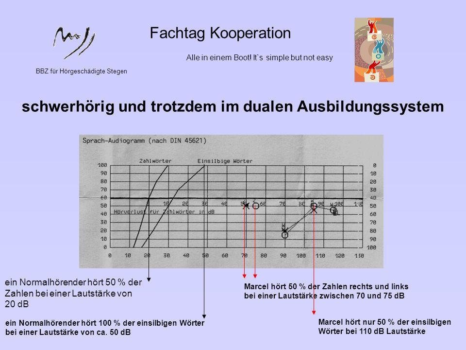 BBZ für Hörgeschädigte Stegen Fachtag Kooperation Alle in einem Boot.