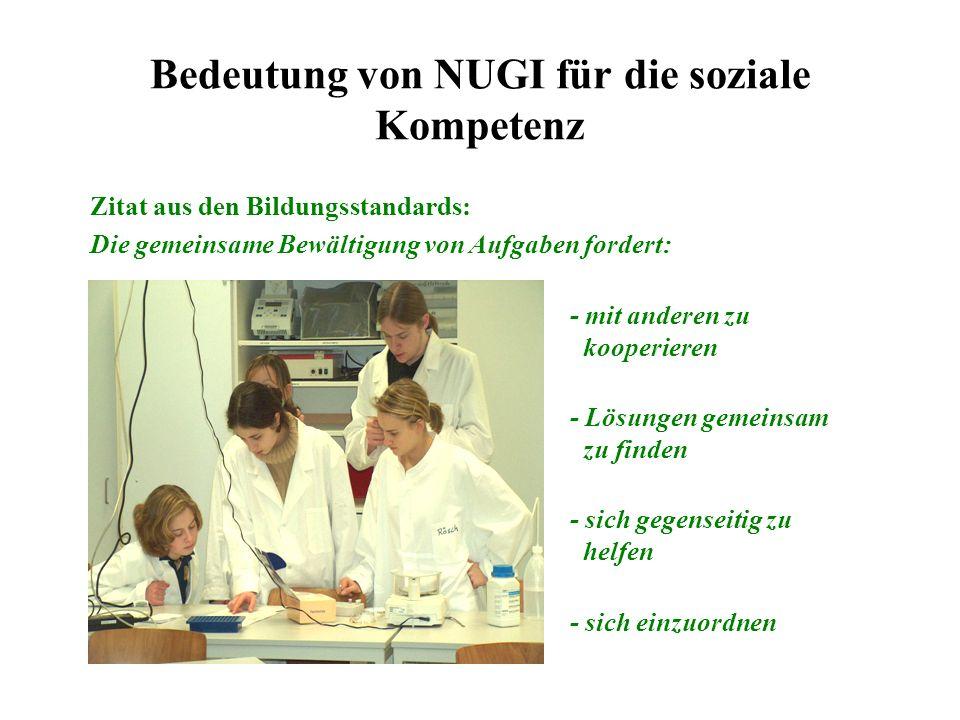 Bedeutung von NUGI für die soziale Kompetenz Zitat aus den Bildungsstandards: Die gemeinsame Bewältigung von Aufgaben fordert: - mit anderen zu kooperieren - Lösungen gemeinsam zu finden - sich gegenseitig zu helfen - sich einzuordnen