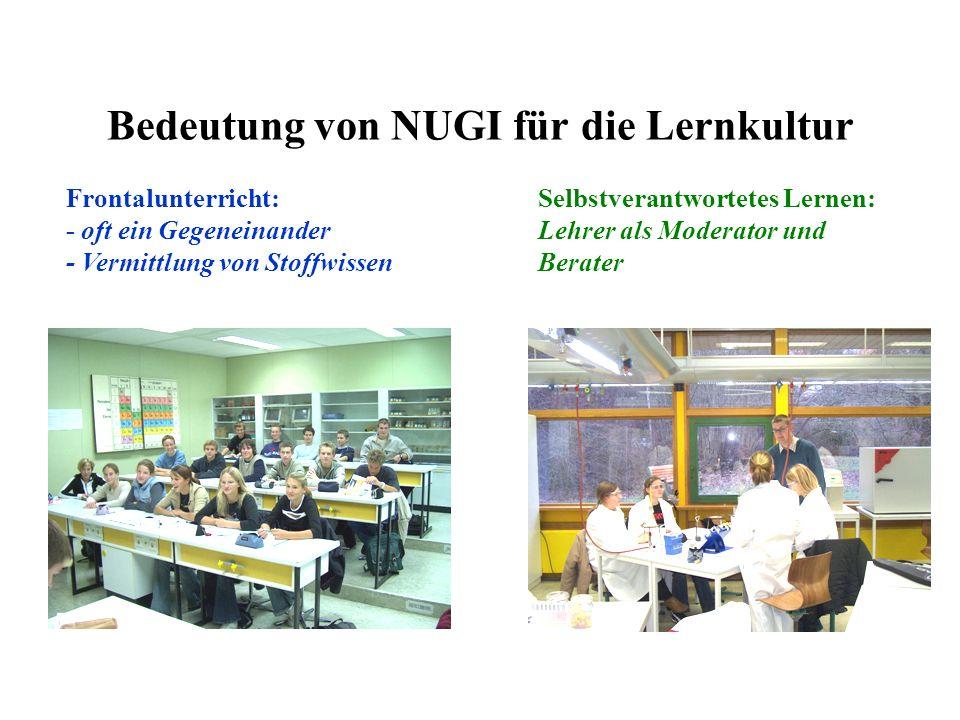 Bedeutung von NUGI für die Lernkultur Selbstverantwortetes Lernen: Lehrer als Moderator und Berater Frontalunterricht: - oft ein Gegeneinander - Vermittlung von Stoffwissen
