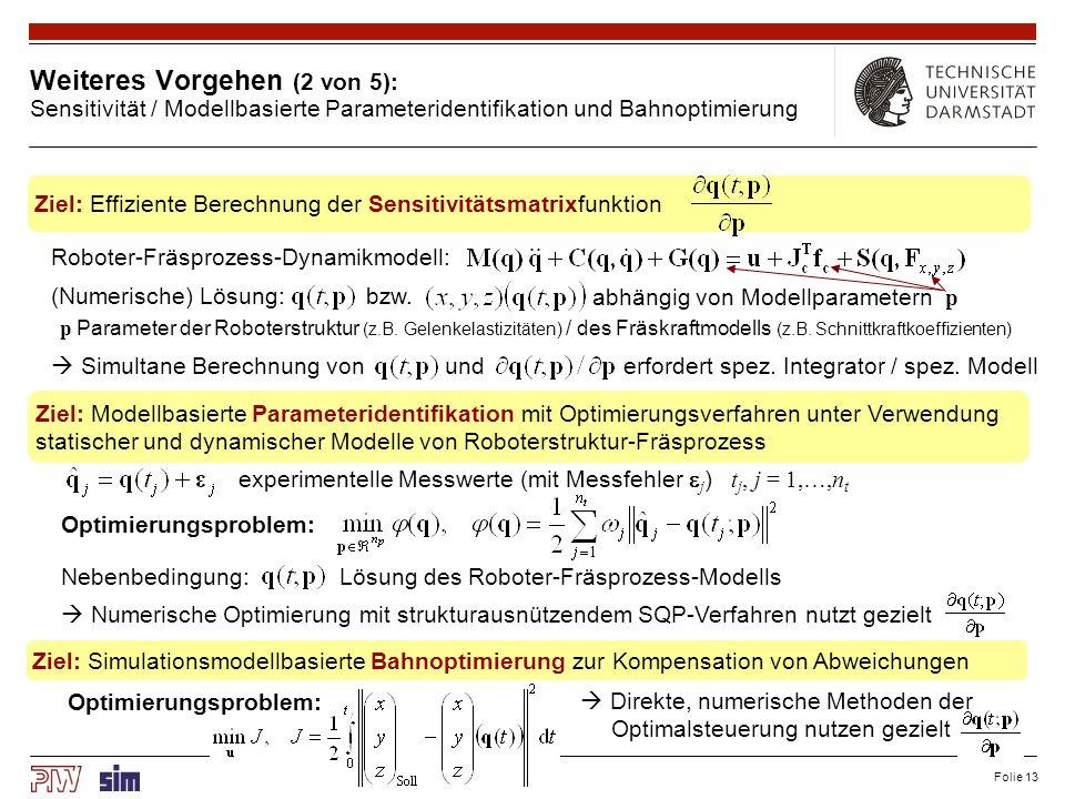 Folie 13 Weiteres Vorgehen (2 von 5): Sensitivität / Modellbasierte Parameteridentifikation und Bahnoptimierung Ziel: Effiziente Berechnung der Sensit