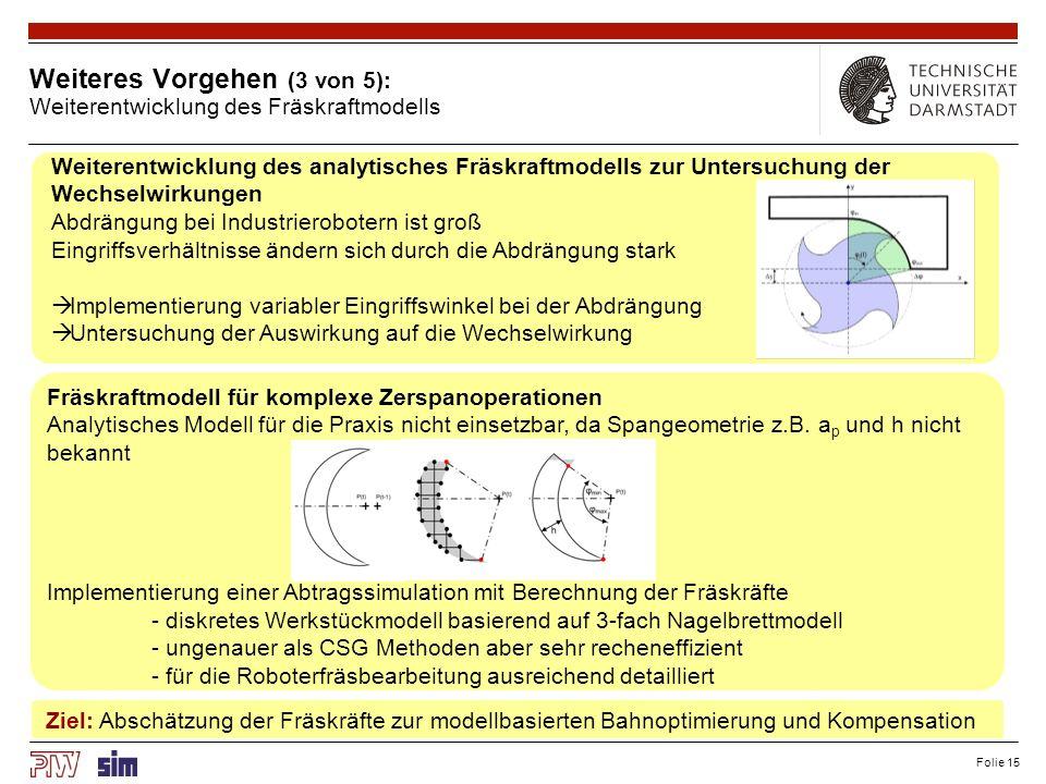 Folie 15 Weiterentwicklung des analytisches Fräskraftmodells zur Untersuchung der Wechselwirkungen Abdrängung bei Industrierobotern ist groß Eingriffs