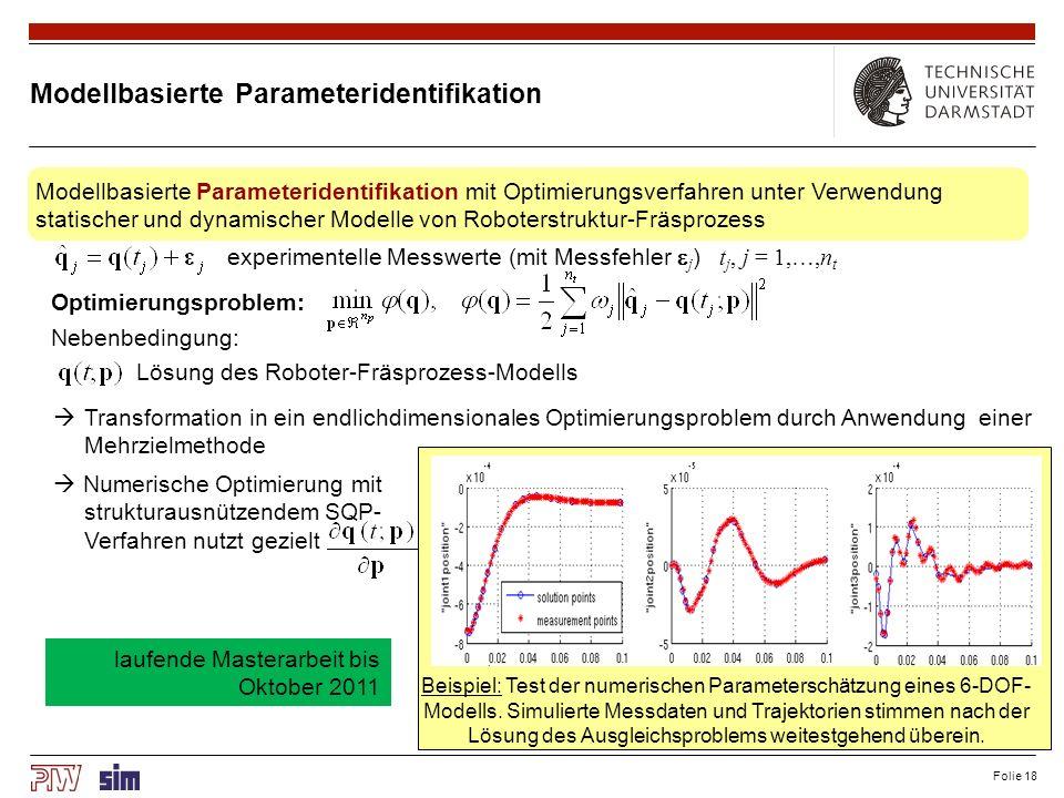 Folie 18 Modellbasierte Parameteridentifikation Modellbasierte Parameteridentifikation mit Optimierungsverfahren unter Verwendung statischer und dynam