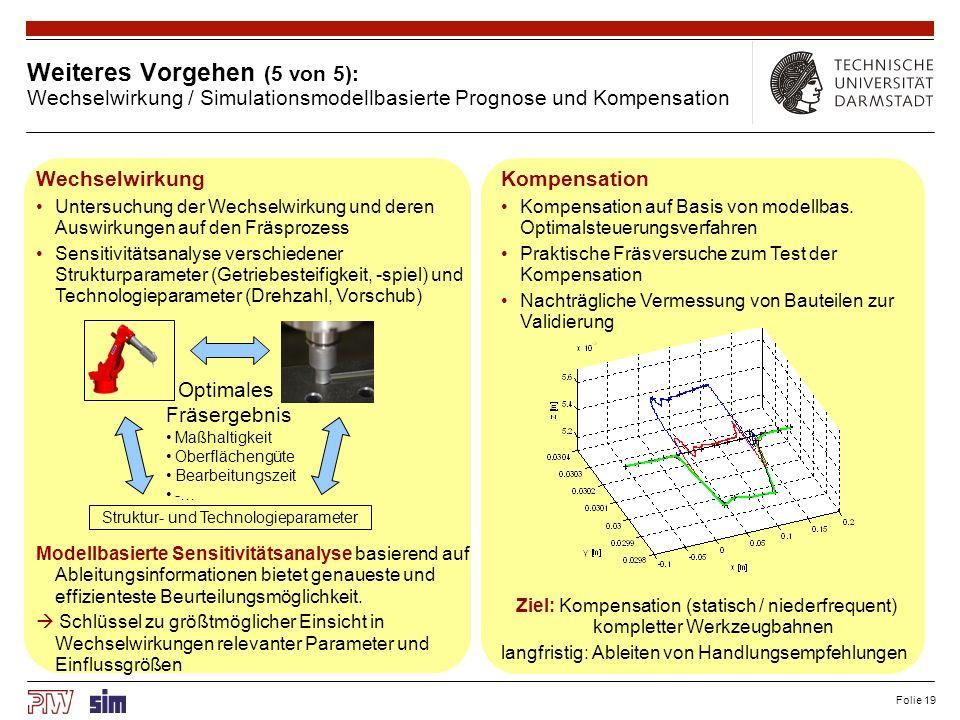 Folie 19 Weiteres Vorgehen (5 von 5): Wechselwirkung / Simulationsmodellbasierte Prognose und Kompensation Wechselwirkung Untersuchung der Wechselwirk