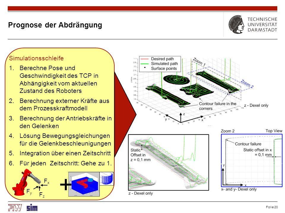 Folie 20 Prognose der Abdrängung Simulationsschleife 1.Berechne Pose und Geschwindigkeit des TCP in Abhängigkeit vom aktuellen Zustand des Roboters 2.