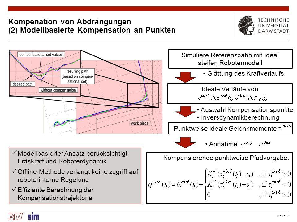 Folie 22 Kompenation von Abdrängungen (2) Modellbasierte Kompensation an Punkten Kompensierende punktweise Pfadvorgabe: Simuliere Referenzbahn mit ide