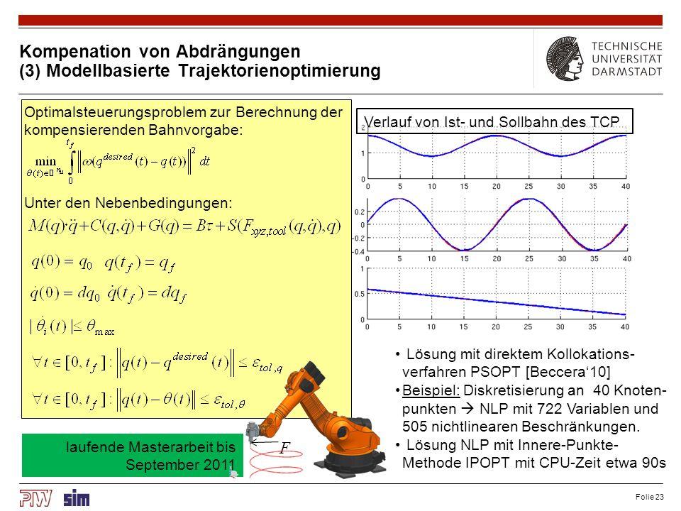 Folie 23 Verlauf von Ist- und Sollbahn des TCP Kompenation von Abdrängungen (3) Modellbasierte Trajektorienoptimierung Optimalsteuerungsproblem zur Be