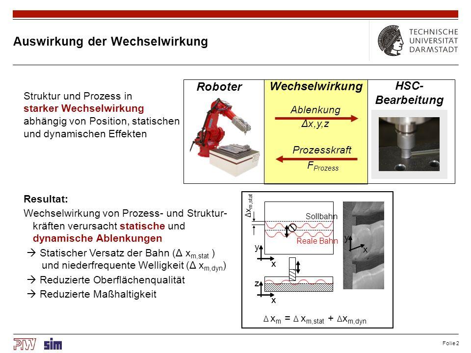 Folie 2 Auswirkung der Wechselwirkung Resultat: Wechselwirkung von Prozess- und Struktur- kräften verursacht statische und dynamische Ablenkungen Stat