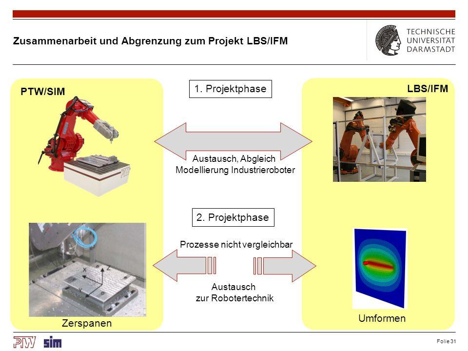 Folie 31 Zusammenarbeit und Abgrenzung zum Projekt LBS/IFM 1. Projektphase PTW/SIM Austausch, Abgleich Modellierung Industrieroboter Prozesse nicht ve