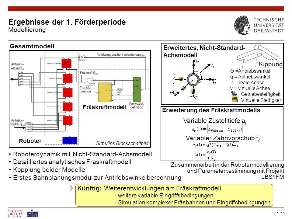 Folie 5 Ergebnisse der 1. Förderperiode Modellierung Zusammenarbeit in der Robotermodellierung und Parameterbestimmung mit Projekt LBS/IFM Fräskraftmo