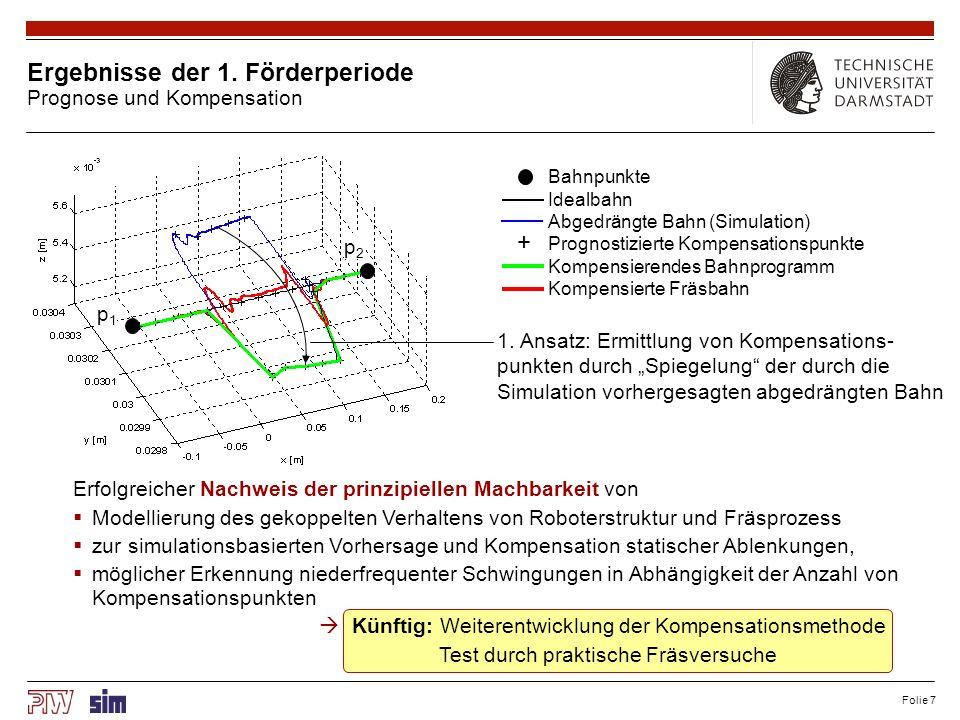 Folie 7 Ergebnisse der 1. Förderperiode Prognose und Kompensation 1. Ansatz: Ermittlung von Kompensations- punkten durch Spiegelung der durch die Simu