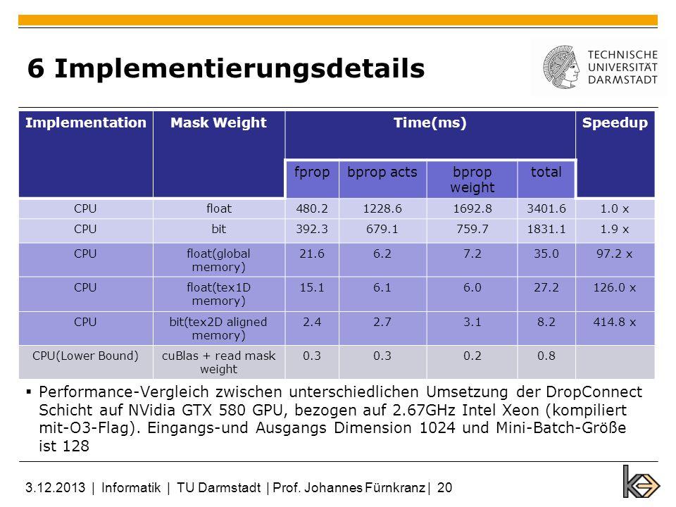 6 Implementierungsdetails Performance-Vergleich zwischen unterschiedlichen Umsetzung der DropConnect Schicht auf NVidia GTX 580 GPU, bezogen auf 2.67G