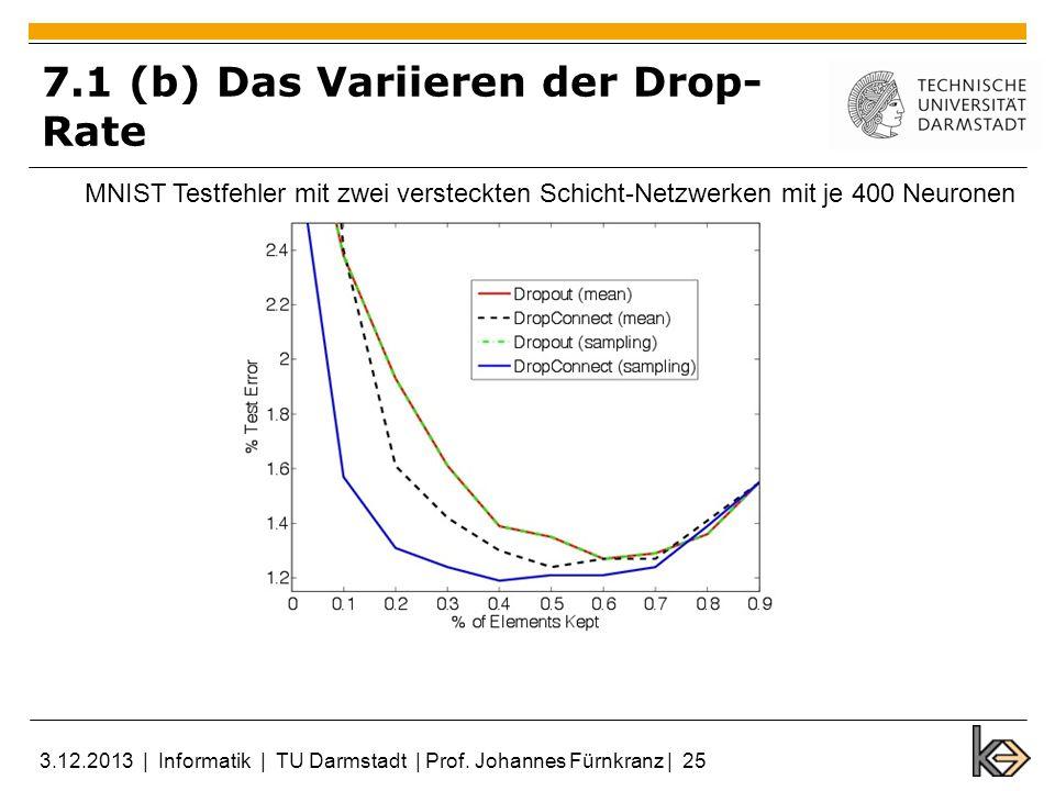 7.1 (b) Das Variieren der Drop- Rate MNIST Testfehler mit zwei versteckten Schicht-Netzwerken mit je 400 Neuronen 3.12.2013 | Informatik | TU Darmstad