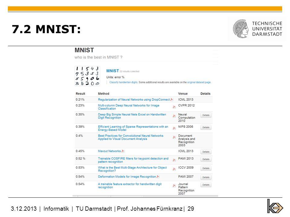 7.2 MNIST: 3.12.2013 | Informatik | TU Darmstadt | Prof. Johannes Fürnkranz | 29