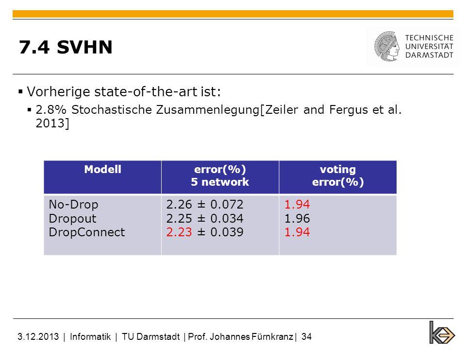 7.4 SVHN Vorherige state-of-the-art ist: 2.8% Stochastische Zusammenlegung[Zeiler and Fergus et al.