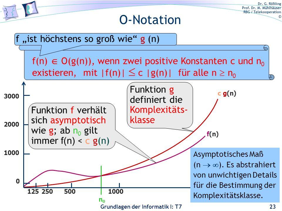 Dr. G. Rößling Prof. Dr. M. Mühlhäuser RBG / Telekooperation © Grundlagen der Informatik I: T7 O-Notation 23 f(n) O(g(n)), wenn zwei positive Konstant
