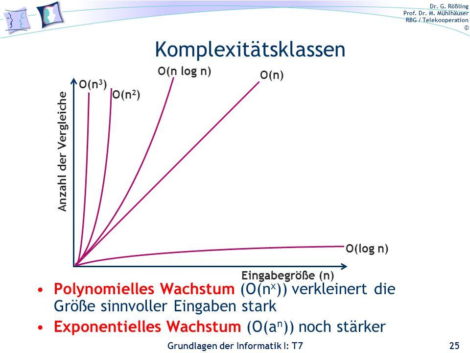 Dr. G. Rößling Prof. Dr. M. Mühlhäuser RBG / Telekooperation © Grundlagen der Informatik I: T7 Komplexitätsklassen Polynomielles Wachstum (O(n x )) ve