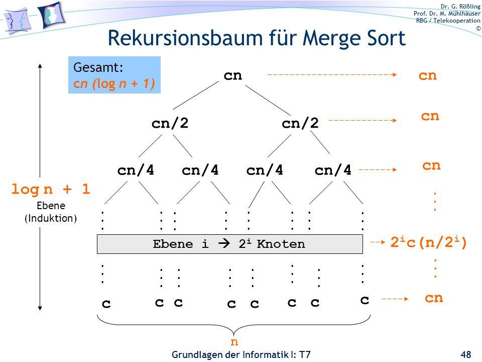 Dr. G. Rößling Prof. Dr. M. Mühlhäuser RBG / Telekooperation © Grundlagen der Informatik I: T7 Rekursionsbaum für Merge Sort 48 cn cn/2 cn/4... c cc c