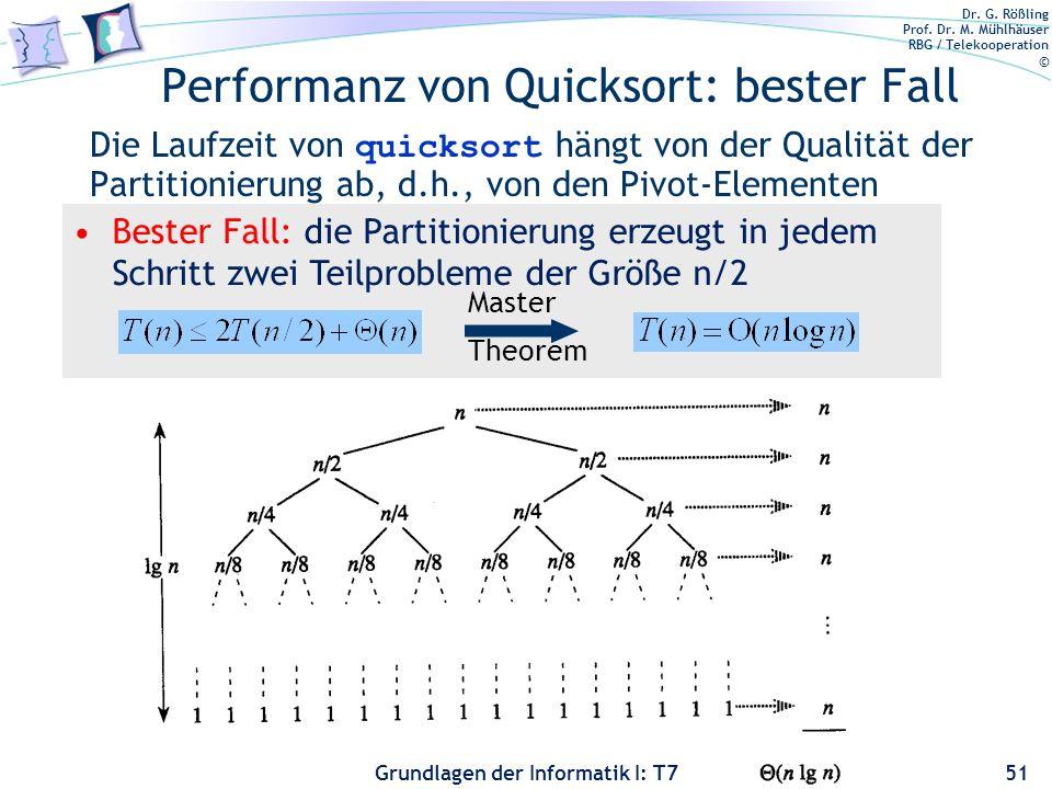 Dr. G. Rößling Prof. Dr. M. Mühlhäuser RBG / Telekooperation © Grundlagen der Informatik I: T7 Performanz von Quicksort: bester Fall Die Laufzeit von