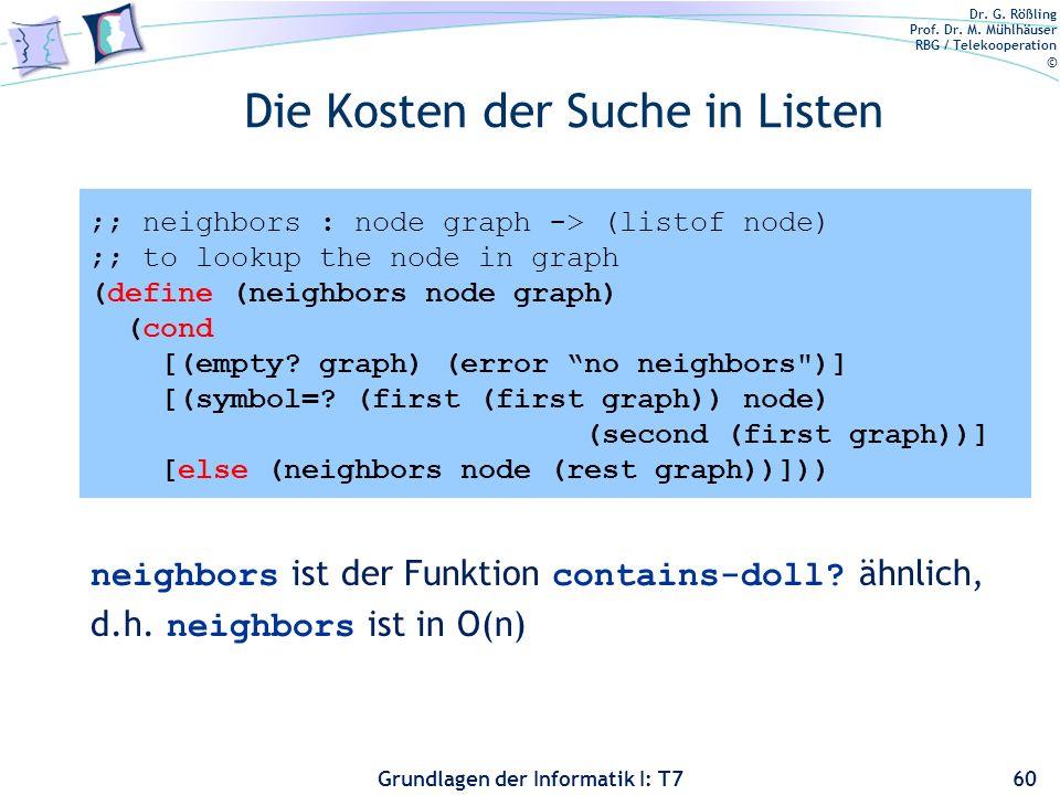 Dr. G. Rößling Prof. Dr. M. Mühlhäuser RBG / Telekooperation © Grundlagen der Informatik I: T7 Die Kosten der Suche in Listen 60 ;; neighbors : node g