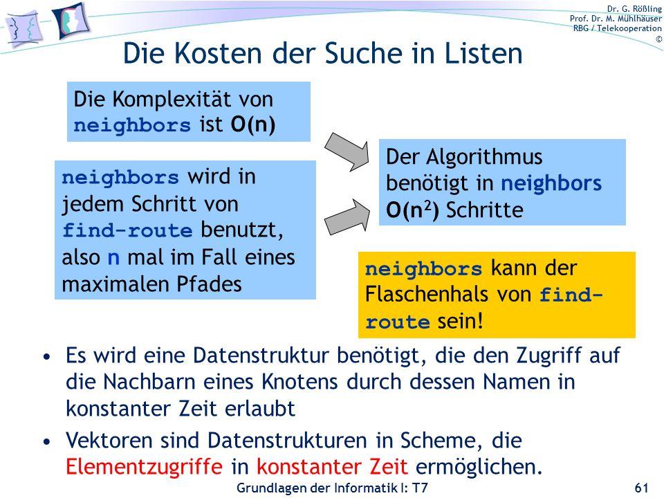 Dr. G. Rößling Prof. Dr. M. Mühlhäuser RBG / Telekooperation © Grundlagen der Informatik I: T7 Die Kosten der Suche in Listen 61 Die Komplexität von n