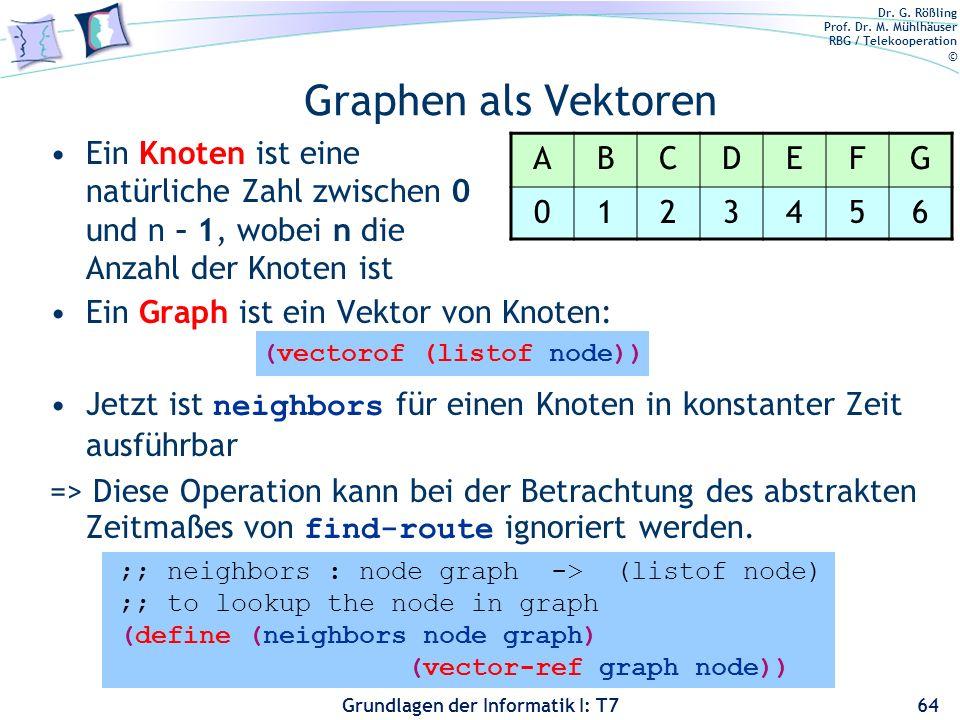 Dr. G. Rößling Prof. Dr. M. Mühlhäuser RBG / Telekooperation © Grundlagen der Informatik I: T7 Graphen als Vektoren Ein Knoten ist eine natürliche Zah