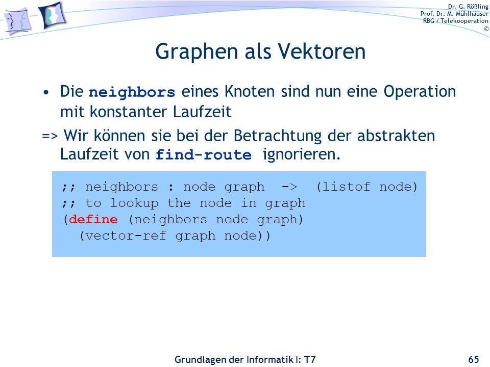 Dr. G. Rößling Prof. Dr. M. Mühlhäuser RBG / Telekooperation © Grundlagen der Informatik I: T7 Graphen als Vektoren Die neighbors eines Knoten sind nu