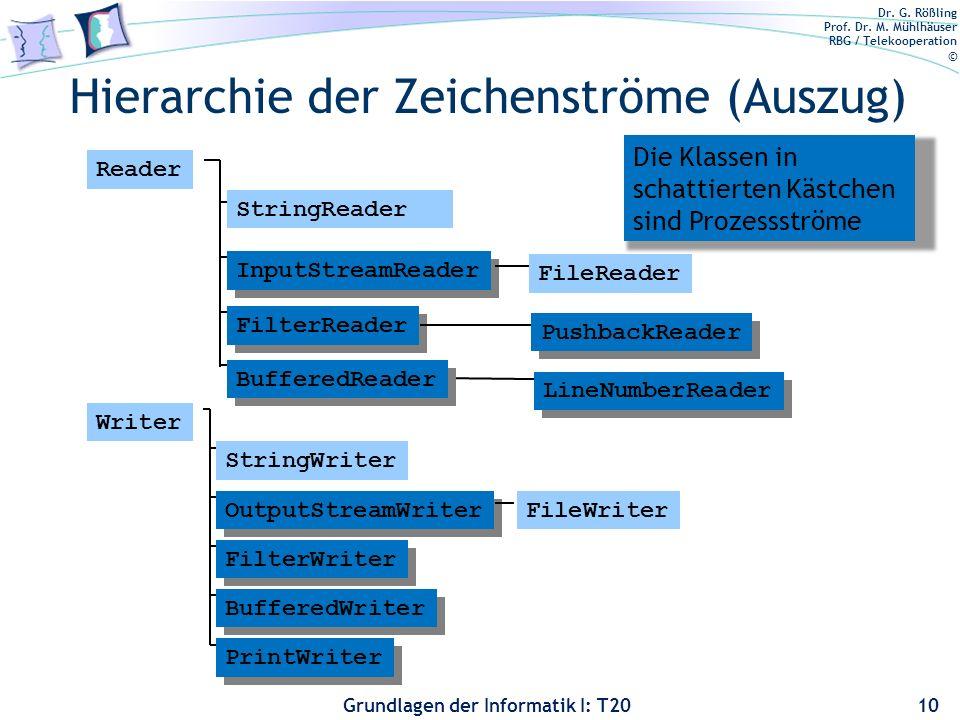 Dr. G. Rößling Prof. Dr. M. Mühlhäuser RBG / Telekooperation © Grundlagen der Informatik I: T20 Hierarchie der Zeichenströme (Auszug) 10 Reader String