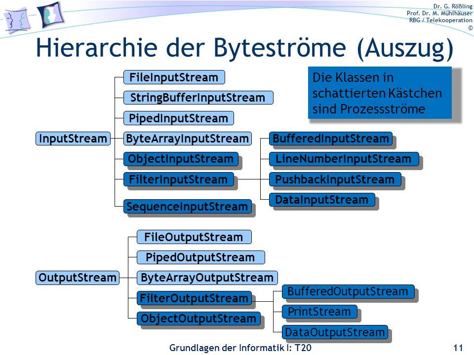 Dr. G. Rößling Prof. Dr. M. Mühlhäuser RBG / Telekooperation © Grundlagen der Informatik I: T20 Hierarchie der Byteströme (Auszug) 11 InputStream Outp