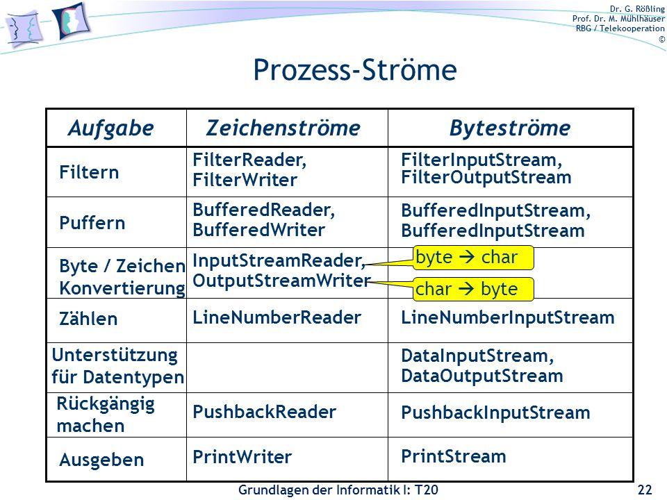 Dr. G. Rößling Prof. Dr. M. Mühlhäuser RBG / Telekooperation © Grundlagen der Informatik I: T20 Prozess-Ströme 22 AufgabeZeichenströmeByteströme Filte